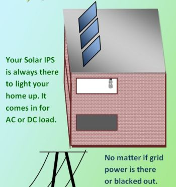 Solar AC IPS Single